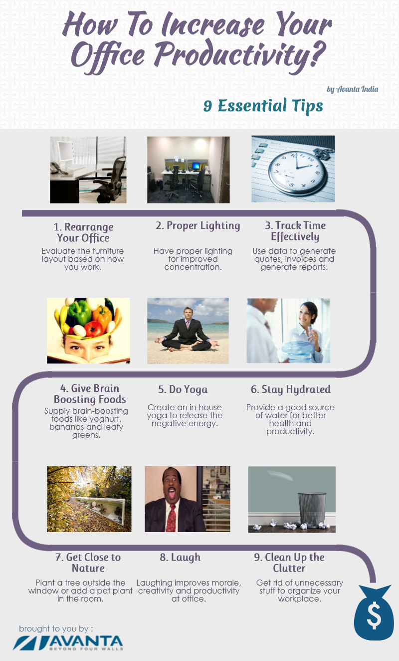 How To Increase Your Office Productivity - 9 Essential Steps Infographics