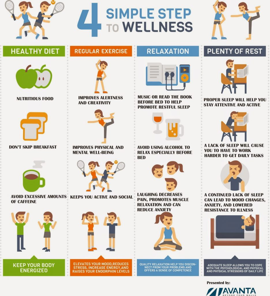 4 Simple Steps to Wellness