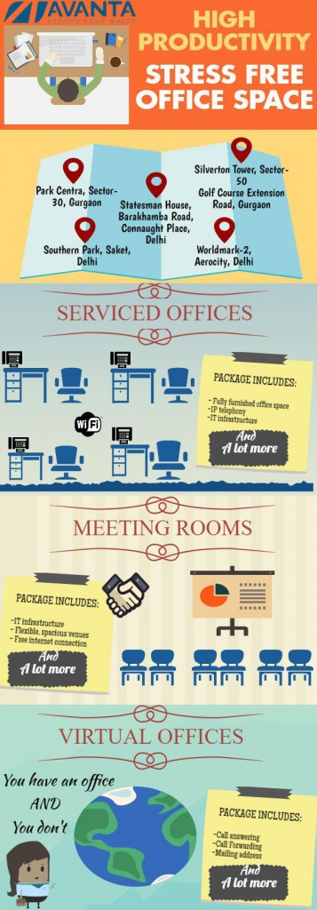 avanta business centre serviced offices